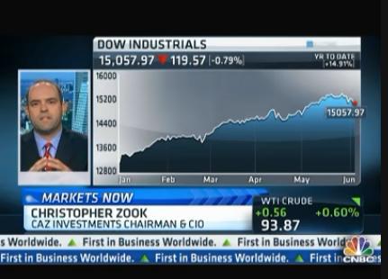 2013.0605 CAZ on CNBC